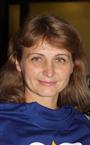 Людмила Дмитриевна - Аналитическая геометрия репетитор